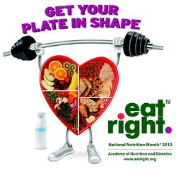 Nutrition for Fertility | Get Your Plate in Shape
