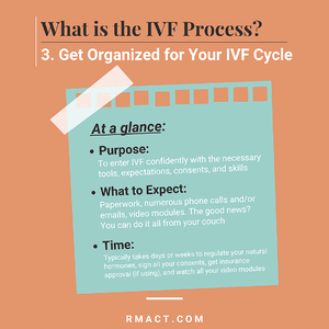 get-organized-for-ivf