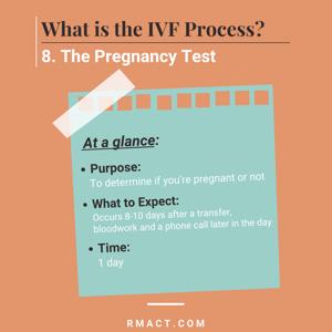 pregnancy-test-process-ivf